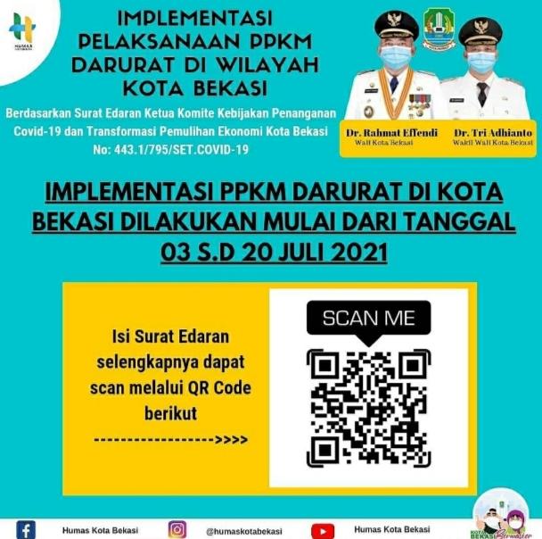 Kota Bekasi Lakukan PPKM Darurat dimulai 3-20 Juli 2021